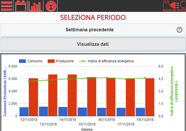 FireShot Capture 14 - graficoConsumoSpecificoMobile_ - http___mec-seienergie.it_index.php